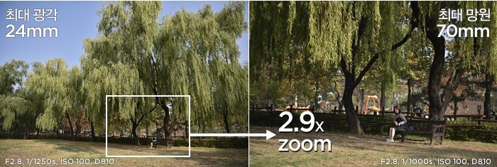 최대 광각 24mm, 2.9X zoom, 최대 망원 70mm 촬영 이미지